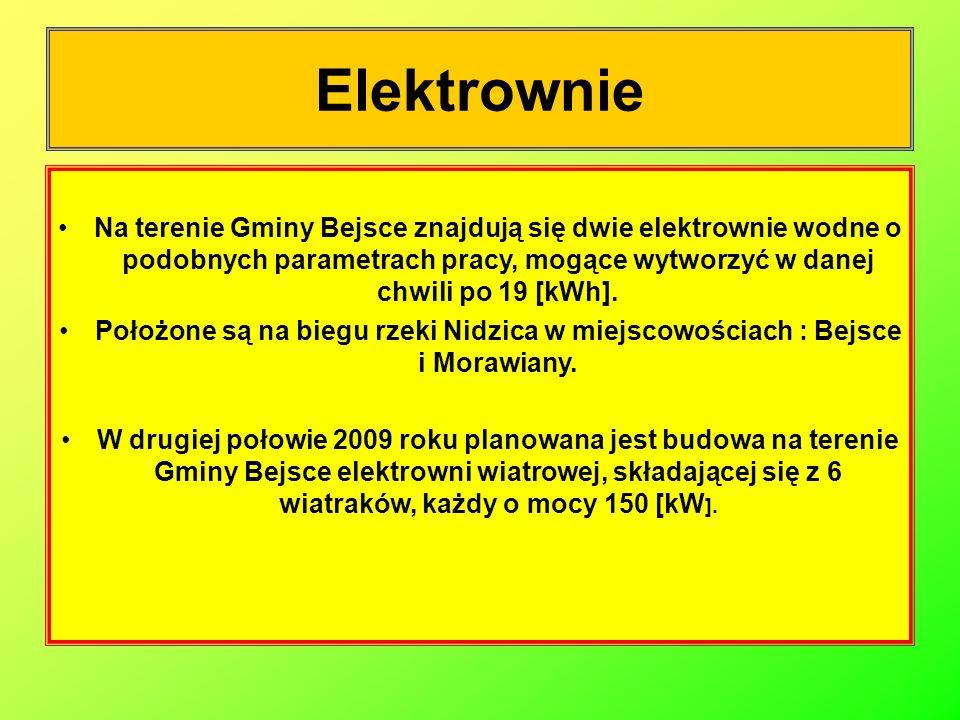 Elektrownie Na terenie Gminy Bejsce znajdują się dwie elektrownie wodne o podobnych parametrach pracy, mogące wytworzyć w danej chwili po 19 [kWh].